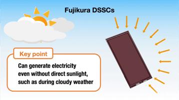 dssc-sunlight