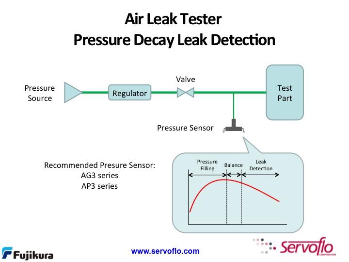 air-leak-tester.jpg