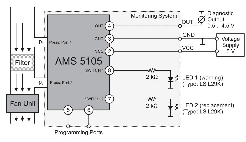 hvac-filter-monitoring.jpg