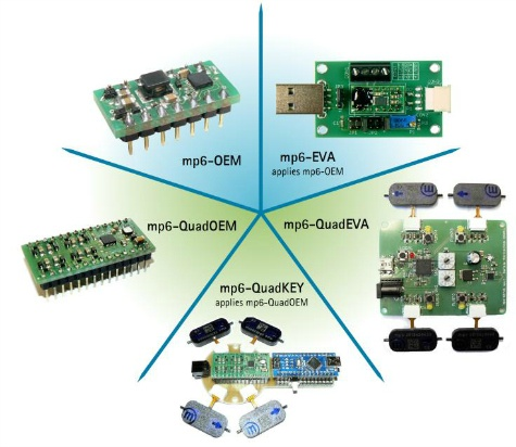 mp6-controller-overview-small.jpg