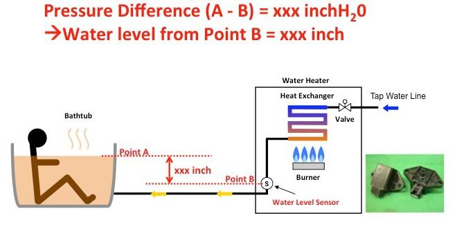 water-level-sensor.jpg