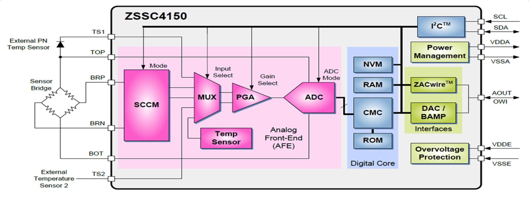 zssc4150-block-diagram